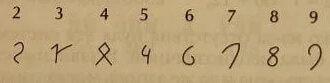 Цифры 900 лет назад